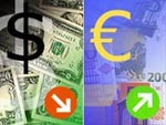 Dollar down Euro up small