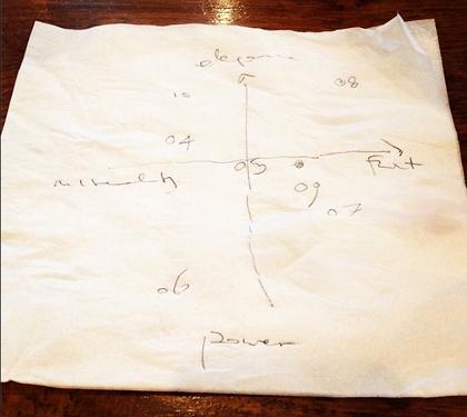 barolo vintage chart