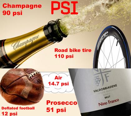 champagne_pressure1