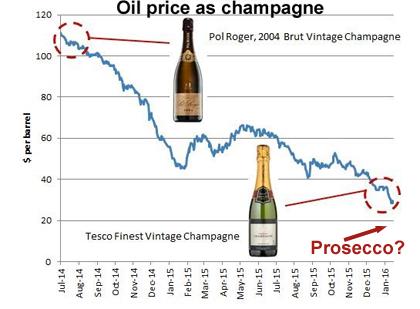 oil-champagne420